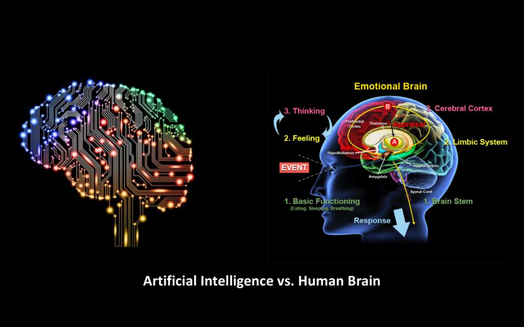 Artificial Intelligence vs. Human Brain